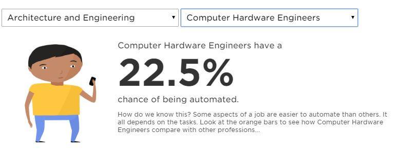 2-automation